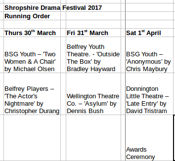 one acts drama festival my first One-act plays: dramas the first fireworks - alex broun 2 f the illuminati in drama libre - alice gerstenberg 1 m, 1 f.